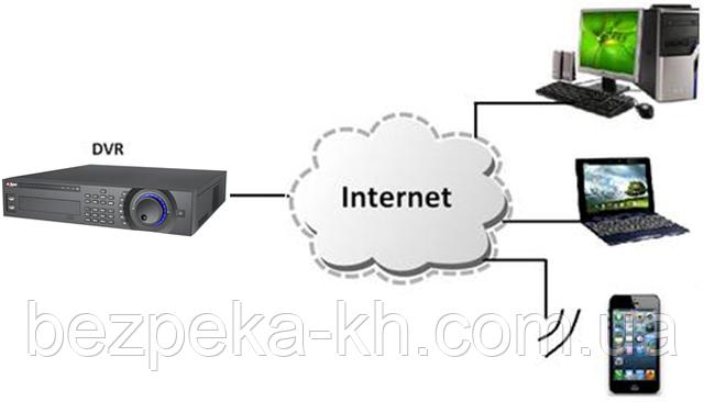Как настроить видеорегистратор для просмотра через интернет терезнесколько роутеров видеорегистратор lexand lr-2500 rfr yfcnhjbnm