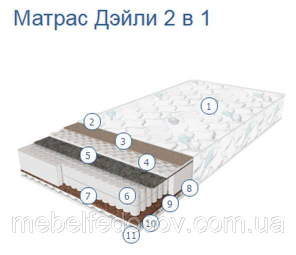 матрас дейли 2 в 1 емм независимый пружинный блок