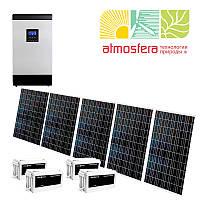 Автономна сонячна електростанція 1 кВт