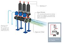"""Автоматическая система фильтрации из 3"""" фильтров (110...360 куб.м/час)"""