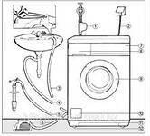 Подклющение стиральной машины