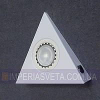 Подсветка светильник для мебели, полок, шкафов галогенная накладная со стеклом неповоротная KODE:125001