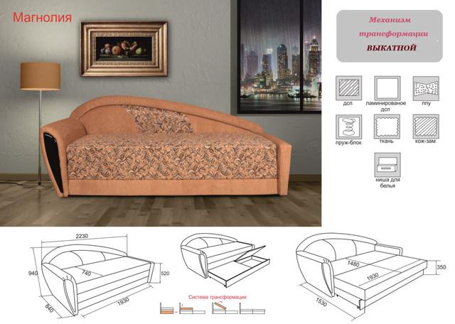 Диван кровать Магнолия (характеристики)