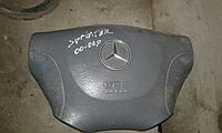 Подушка безопасности водительская (AirBag) Mercedes Sprinter