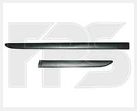 Накладка на дверь переднюю правую Daewoo Matiz,Дэу Матиз 01-