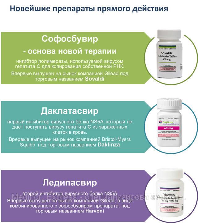 Препарат для лечение гепатита с в индии