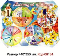 """Стенд пластиковий """"Календар природи"""" Код-06134"""