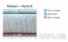 тонкий матрас футон №9 120х200 Матролюкс h5 топпер мемори беспружинный , фото 3