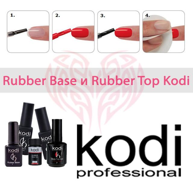 Базы и топы Kodi Professional