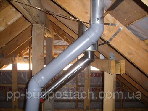 Как сделать дымоход для газового котла в доме своими руками, Основные строительные требования.