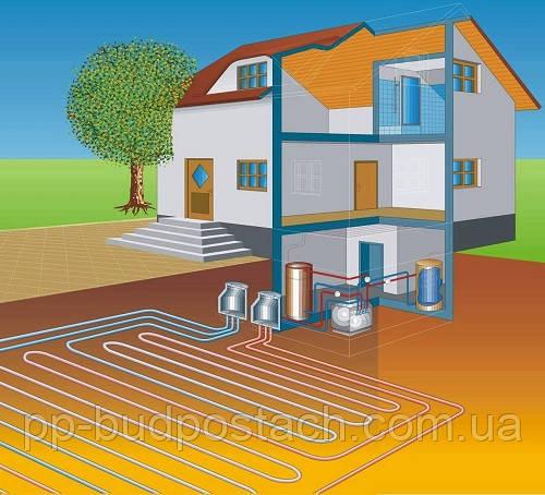 Газовый котёл и можно ли наладить отопление дома без газа