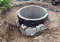 Как утеплить скважину на зиму и не остаться без водоснабжения