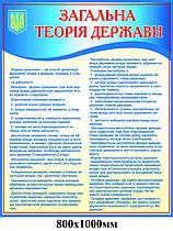 Стенд Загальна теорія держави 2 - 3492