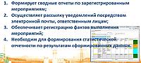Модуль «Управление СИЗ»