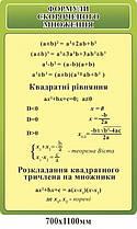 Стенд Формули скороченого множення - 3385