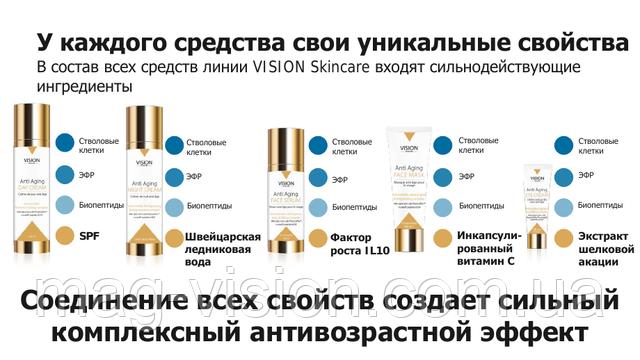 vision_ skincare_свойства