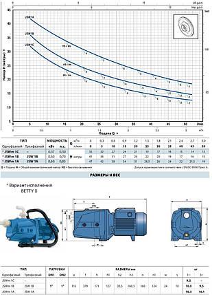 Насосная станция для водоснабжения PEDROLLO  JCW 1 AX  мощность 0,6 кВт, фото 2