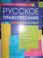 Русское правописание в таблицах
