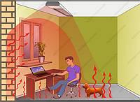 Электроотопление дома, квартиры, магазина, цеха, складских и производственных помещений
