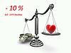 - 10% от стоимости заказа за отзыв о товаре или компании