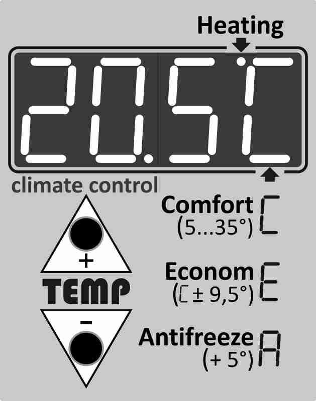 Терморегулятор с программатором встроенный 3в1 для инфракрасной панели отопления УКРОП(Плата с термодатчиками)