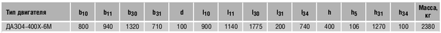 Электродвигатель ДАЗО4-400X-6МТ2