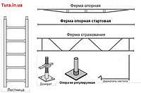 Строительные леса Клино-хомутовые (КХЛ)