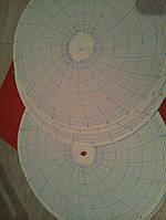 Диск диаграмный. Пачки по 1000 листов