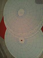 Диск диаграмный. Ассортимент, фото 1