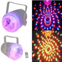 Динамический светодиодный прибор нового поколения HIT BALL