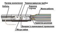 ККт-1, ККТ-2, ККТ-3  Муфта термоусаживаемая для контрольных кабелей