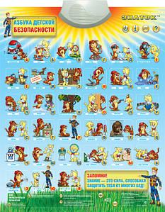 Звуковой плакат ЗНАТОК АЗБУКА ДЕТСКОЙ БЕЗОПАСНОСТИ gREW-K043