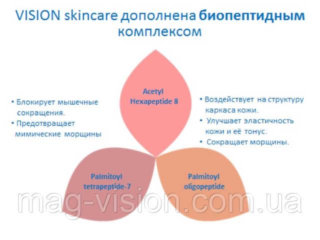 vision_ skincare_биопептидный_комплекс