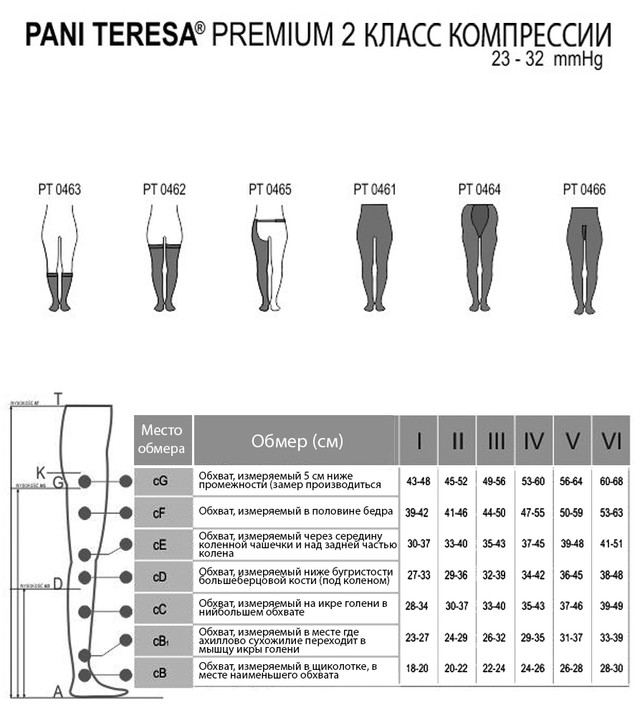 Pani Teresa PT 0464 PREMIUM Таблица размеров