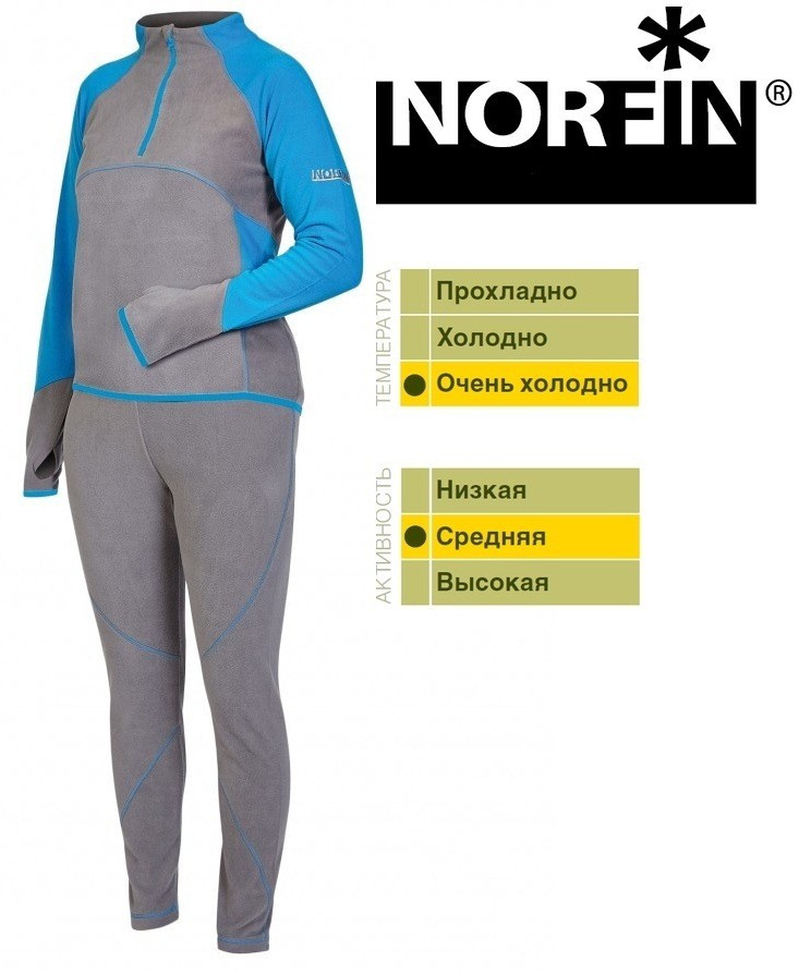 Термобельё Norfin Women Performance микрофлис.