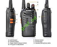 Радиостанция BAOFENG BF-888S рация