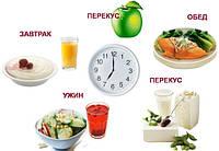 Питание при ожирении и нутрицевтики NSP