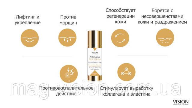 Skincare сироватка Vision властивості