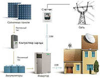 Сетевая солнечная электростанция со сбросом в сеть 30кВт , фото 1