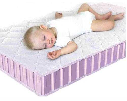 Выбрать матрас детскую кроватку где купить матрас в вологде