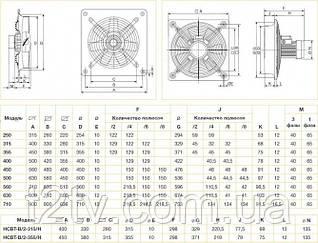 Осевой вентилятор с монтажной пластиной Soler&Palau HCFB/4-355/H- *230V 50*