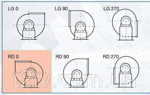 Центробежный вентилятор одностороннего всасывания среднего давления (до +300°C и  +400°C/2 часа) Soler & Palau CXRT/8-710-1,1KW RD000 *230/400V 50HZ*