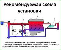 Схеми установки підігрівача двигуна