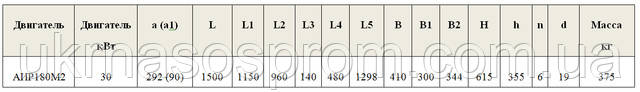 насос СМ 100-65-250/2б ЧЕРТЕЖ РАЗМЕРЫ