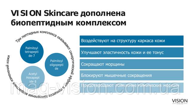 vision_ skincare_биопептиды