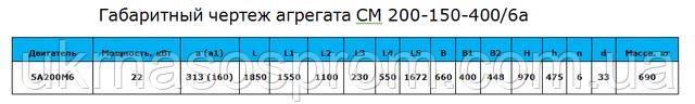 насос СМ 200-150-400/6а чертеж цена размеры производитель