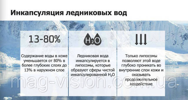 инкапсуляция-ледниковых-вод