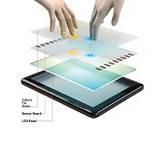 Дисплеи, сенсорные экраны