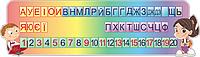 Стенд Алфавіт (3132)