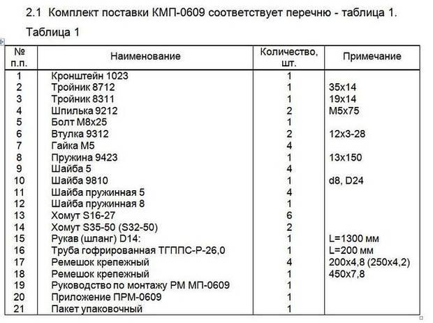 Монтажный комплект № 609 Hyundai Solaris 2011 г.в., с дв. G4FC (1,6 л) АКПП и МКПП, с дв. G4FA (1,4 л), МКПП